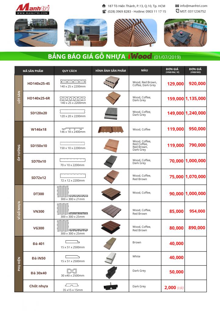 Bảng báo giá gỗ nhựa iWood 1